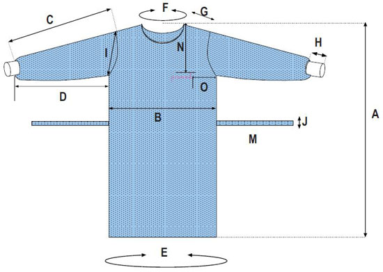 Cover Gown Sizing Diagram