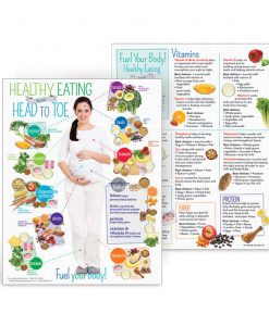 Healthy-Eating-From-Head-to-Toe-for-Expecting-Moms-Tear-Pad